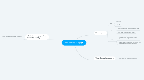 Mind Map: The coming of age