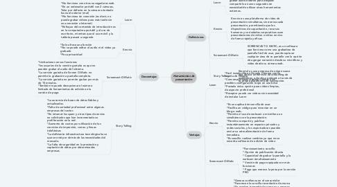 Mind Map: Herramientas de presentación