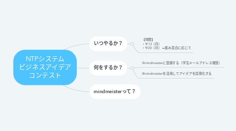 Mind Map: NTPシステム ビジネスアイデア コンテスト