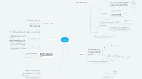 Mind Map: Tổng quan Blockchain