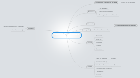 Mind Map: El sistema deficiente del transporte publico.