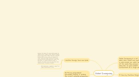 Mind Map: Global Imaginary