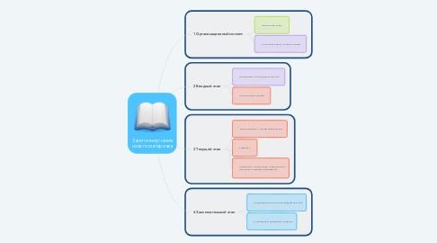 Mind Map: Занятие изучения нового материала