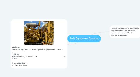 Mind Map: Swift Equipment Solutions