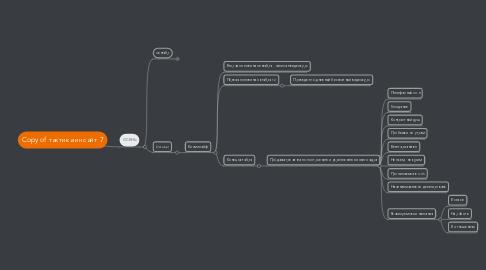 Mind Map: Copy of тактика инсайт 7