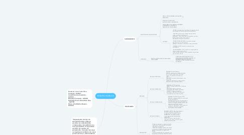 Mind Map: TERAPIA FAMILIAR