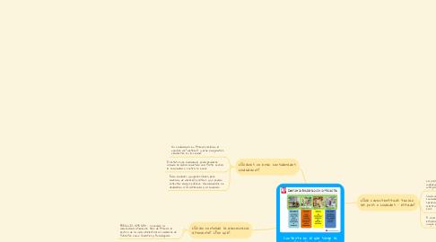 Mind Map: Contexto en el que surge la filosofía:  político
