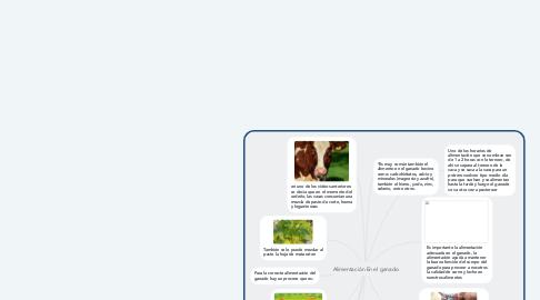 Mind Map: Alimentación En el ganado