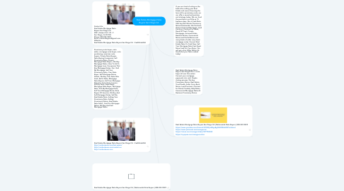 Mind Map: Real Estate Mortgage Note Buyers San Diego CA