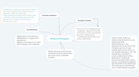 Mind Map: Realismo Português