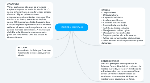 Mind Map: I GUERRA MUNDIAL