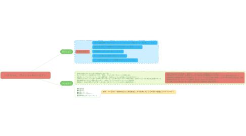 Mind Map: ハナちゃん ポジション&コンセプト