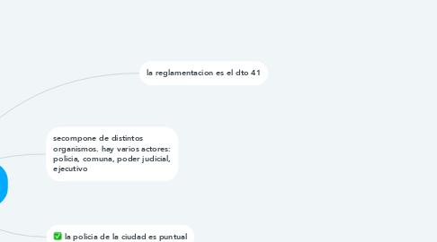 Mind Map: SISTEMA INTEGRAL DE SEGURIDAD PUBLICA