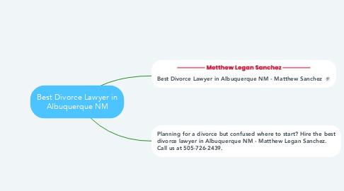 Mind Map: Best Divorce Lawyer in Albuquerque NM
