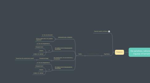 Mind Map: De palabras, soberanía y riqueza informativa