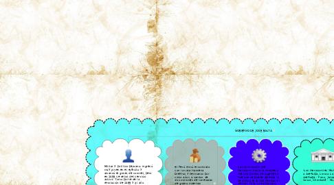 Mind Map: GOBIERNO DE JOSE BALTA