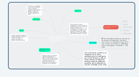 Mind Map: ETAPAS PARA EL INICIO DE UNA INVESTIGACION ESTADISTICA