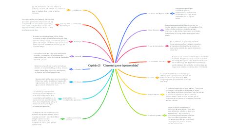 """Mind Map: Capítulo 25    """"Cómo enriquecer la personalidad"""""""