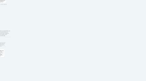 Mind Map: EL ROL DE LOS SISTEMAS DE INFORMACION EN LA GESTION DEL CONOCIMIENTO EN LAS EMPRESAS