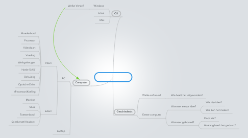 Mind Map: Project Mediator