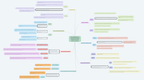 Mind Map: SECULARISATION: the process whereby religious beliefs, practices and institutions lose social significance (Wilson)