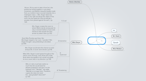 Mind Map: Catherine Pham 311