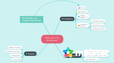 Mind Map: Willkommen bei MindMeister!