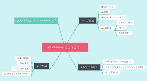 Mind Map: MindMeister にようこそ!