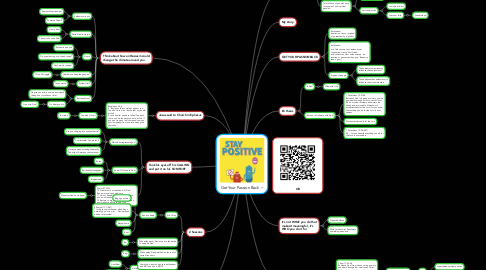 Mind Map: Get Your Passion Back