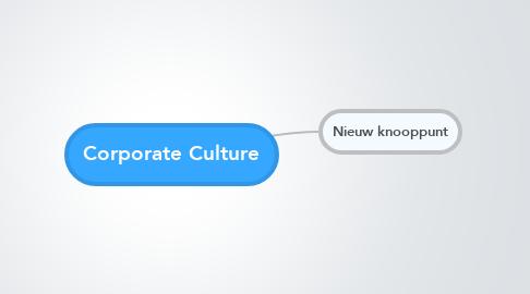 Mind Map: Corporate Culture