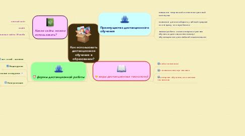 Mind Map: Как использовать дистанционное обучение в образовании?
