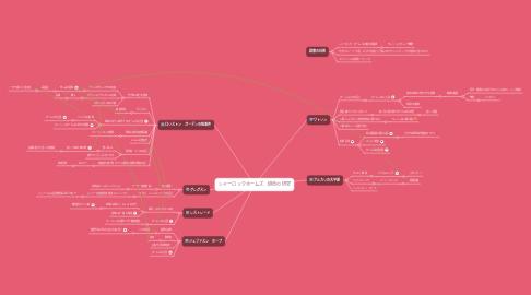Mind Map: シャーロックホームズ 緋色の研究
