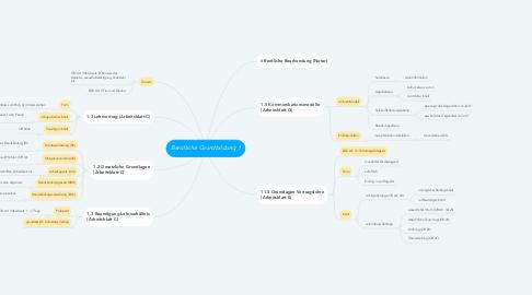 Mind Map: Berufliche Grundbildung 1