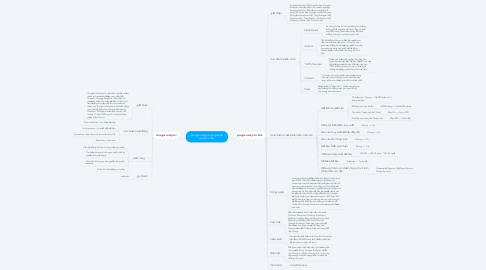 Mind Map: Google analytics và google analytics 360