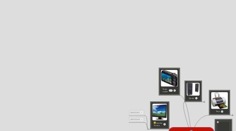 Mind Map: dispositivos de entrada y salidade una computadora