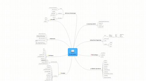 Mind Map: Kinderkanker