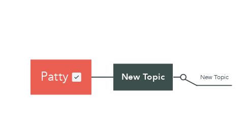 Mind Map: Patty