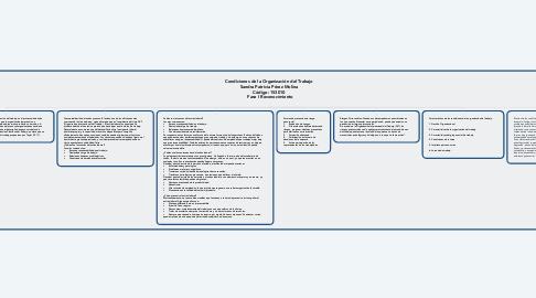 Mind Map: Condiciones de la Organización del Trabajo   Sandra Patricia Pérez Molina   Código: 153010A - 954   Fase 1 Reconocimiento