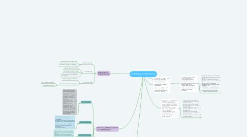Mind Map: CONTRATACION PUBLICA