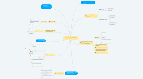 Mind Map: Redes sociales y Tecnología Eje II