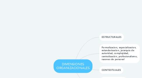 Mind Map: DIMENSIONES ORGANIZACIONALES