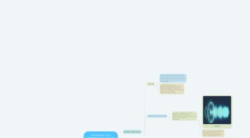 Mind Map: Introducción a los fundamentos tecnológicos   de la producción digital II