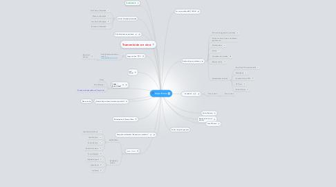 Mind Map: Copa Davis
