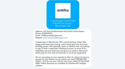 Mind Map: Cowabunga's Indoor Kids Play & Party Center - Manchester, NH