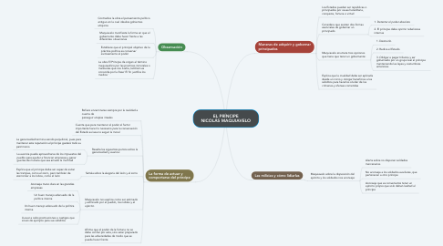 Mind Map: EL PRÍNCIPE NICOLÁS MAQUIAVELO