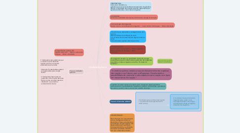 Mind Map: Cinética Química
