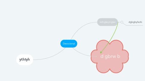 Mind Map: Devocional