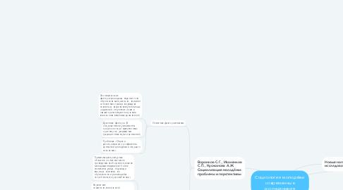 Mind Map: Социология молодёжи современные исследования