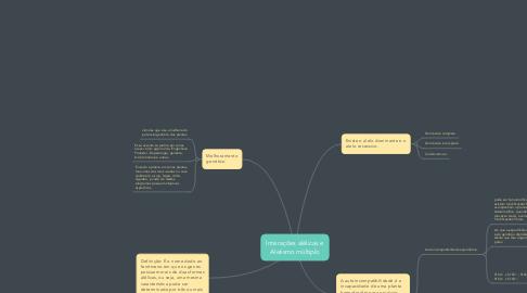 Mind Map: Interações alélicas e Alelismo múltiplo