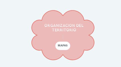 Mind Map: ORGANIZACION DEL TERRITORIO